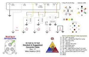 Nato Plug Wiring Diagram | Free Wiring Diagram