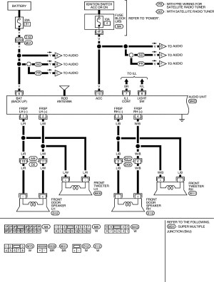 Nissan Altima Radio Wiring Diagram | Free Wiring Diagram
