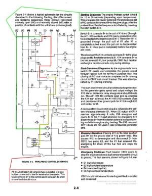 Onan Generator Remote Start Switch Wiring Diagram | Free