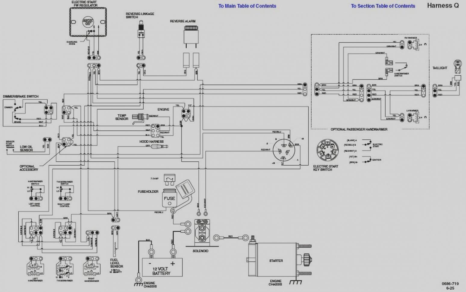 Polaris Wiring Diagram 600 Liberty