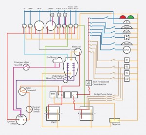Pontoon Boat Wiring Schematic | Free Wiring Diagram