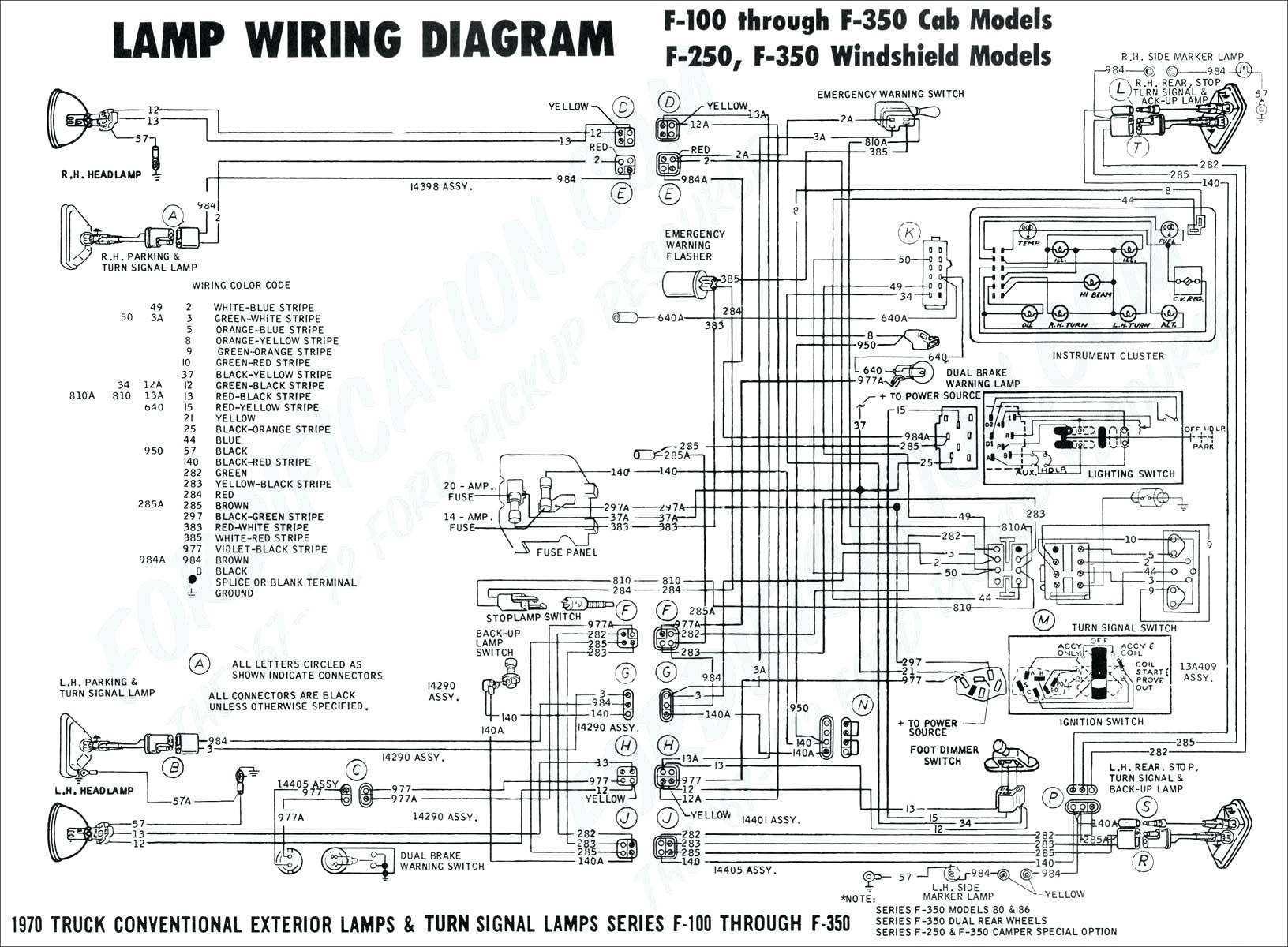 Nissan Y11 Wiring Diagram