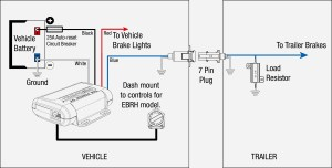 Prodigy Brake Controller Wiring Diagram | Free Wiring Diagram