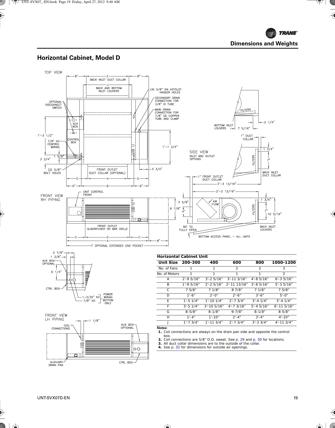 Red Lion Pump Wiring Diagram