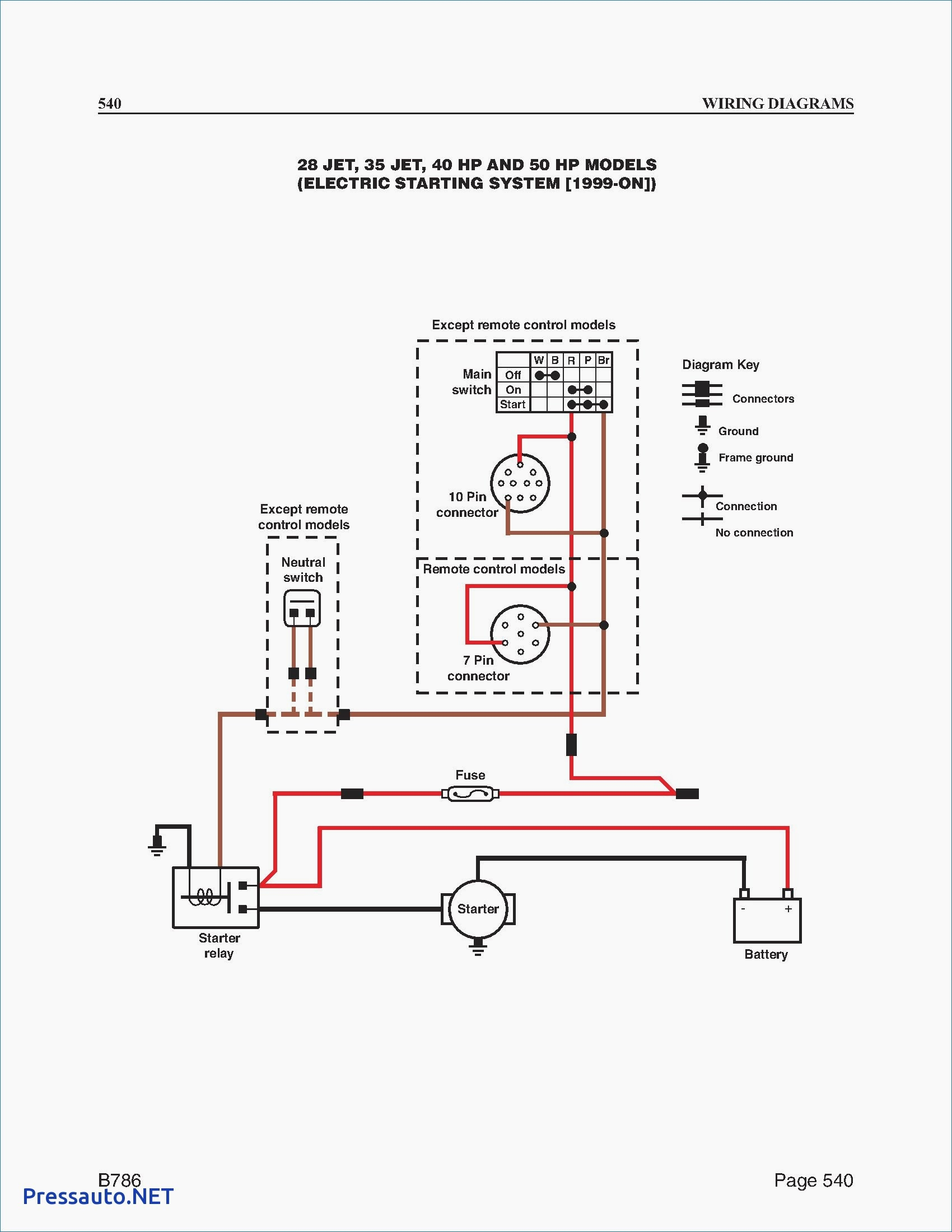 Rib D Wiring Diagram