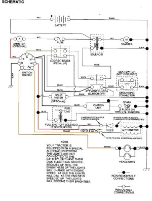 Riding Lawn Mower Ignition Switch Wiring Diagram   Free