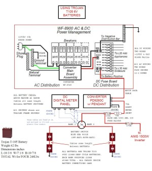 Rv Battery Disconnect Switch Wiring Diagram | Free Wiring