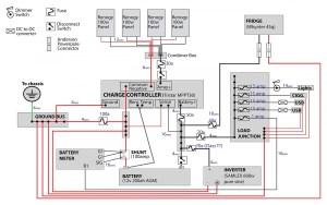 Rv solar Panel Installation Wiring Diagram | Free Wiring