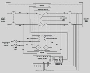 Standby Generator Transfer Switch Wiring Diagram   Free Wiring Diagram