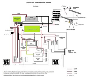 Standby Generator Wiring Diagram | Free Wiring Diagram