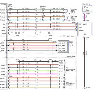 Subaru Wiring Diagram Color Codes | Free Wiring Diagram