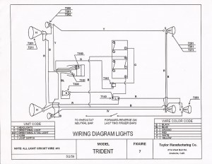 Taylor Dunn 36 Volt Wiring Diagram | Free Wiring Diagram