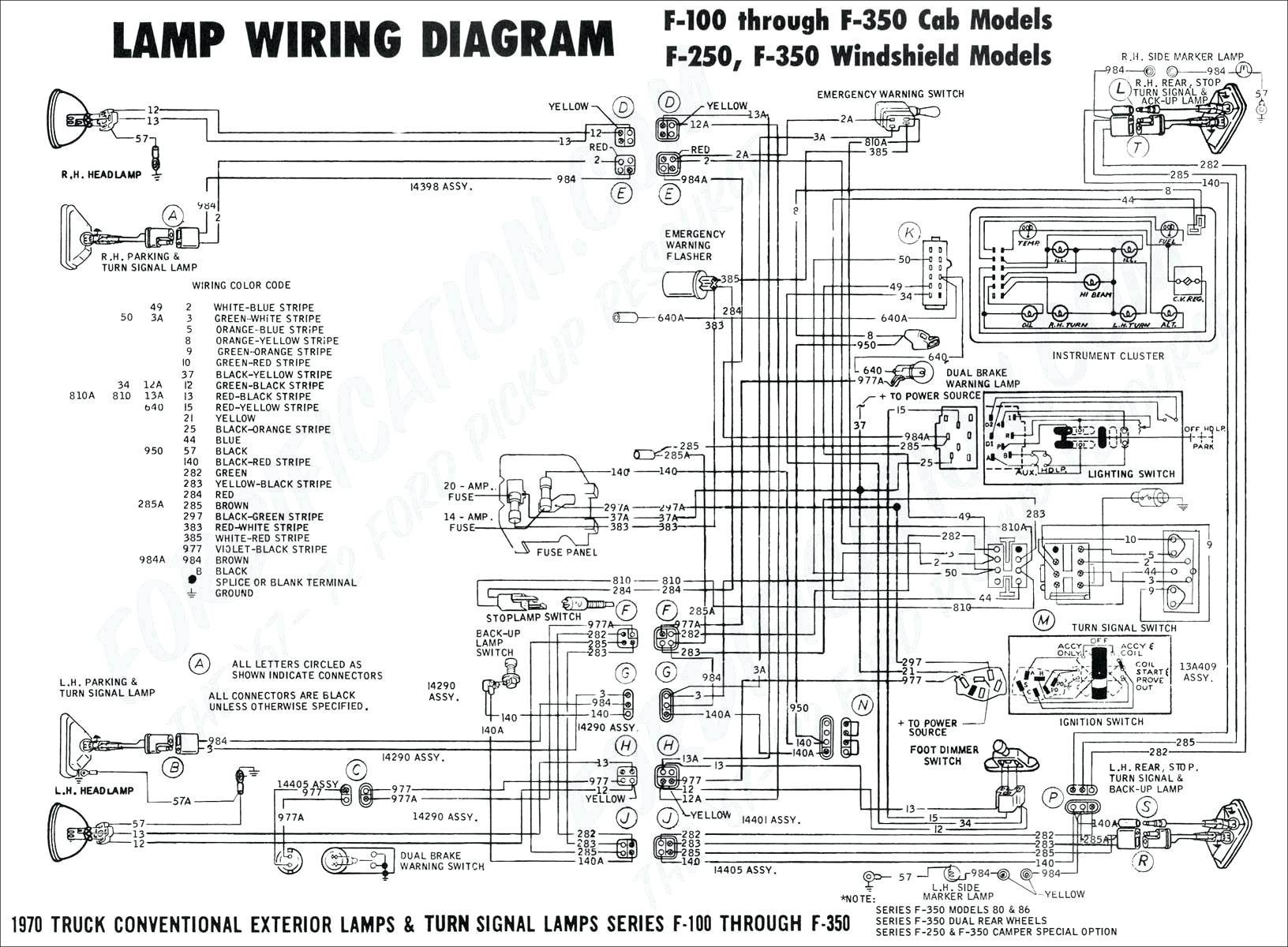 Wiring A Lamp Diagram