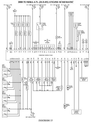 Toyota Tundra Trailer Wiring Harness Diagram | Free Wiring