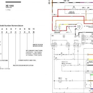 Trane thermostat Wiring Diagram Tutorial | Free Wiring Diagram