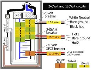 Two Pole Gfci Breaker Wiring Diagram | Free Wiring Diagram