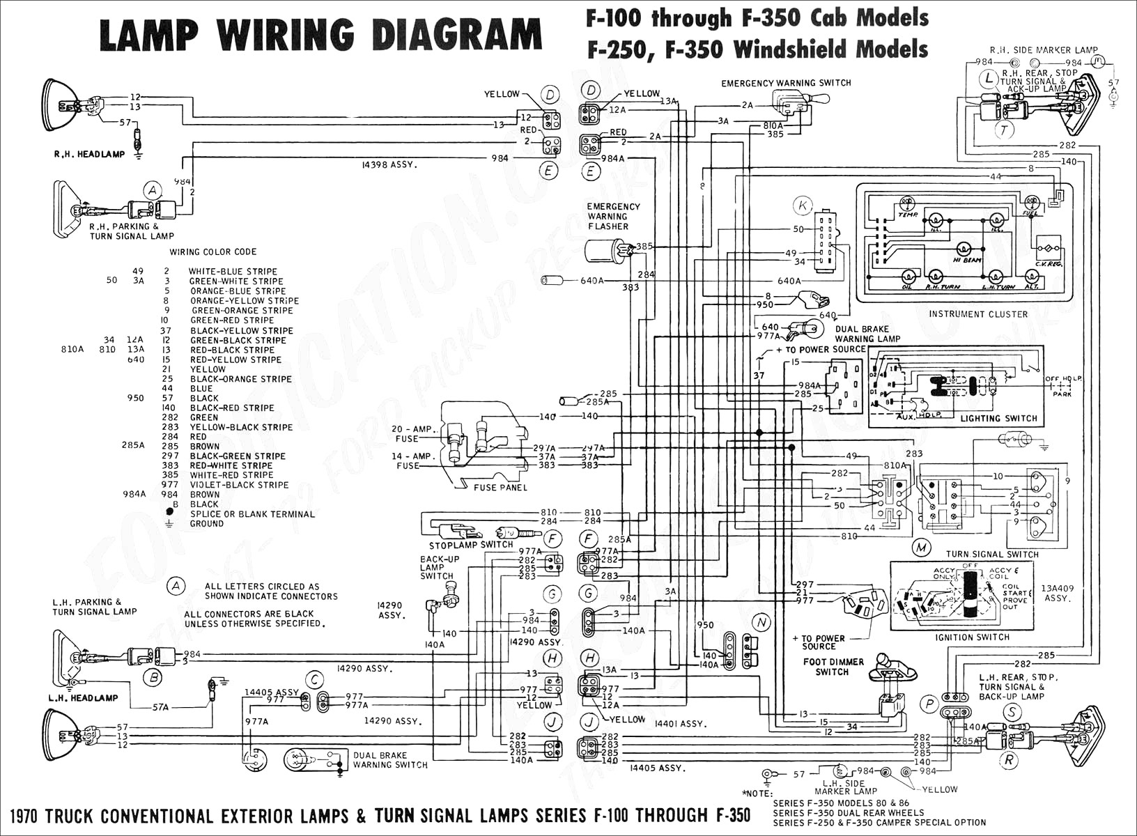 United Pacific Headlights Wiring Diagram