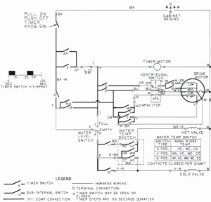 Washing Machine Wiring Diagram and Schematics | Free
