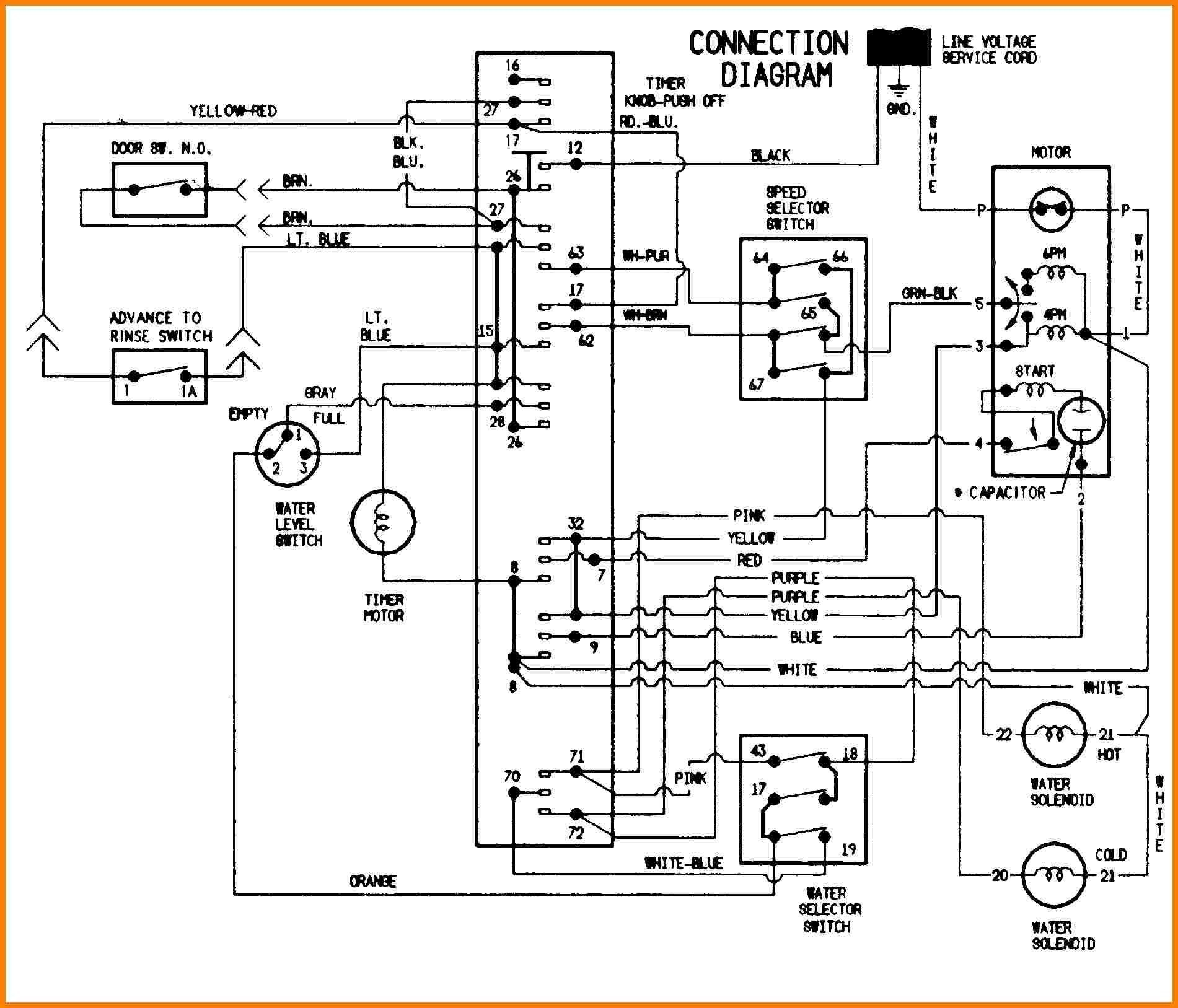 Machine To Machine Schematic