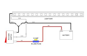Whelen Justice Lightbar Wiring Diagram | Free Wiring Diagram