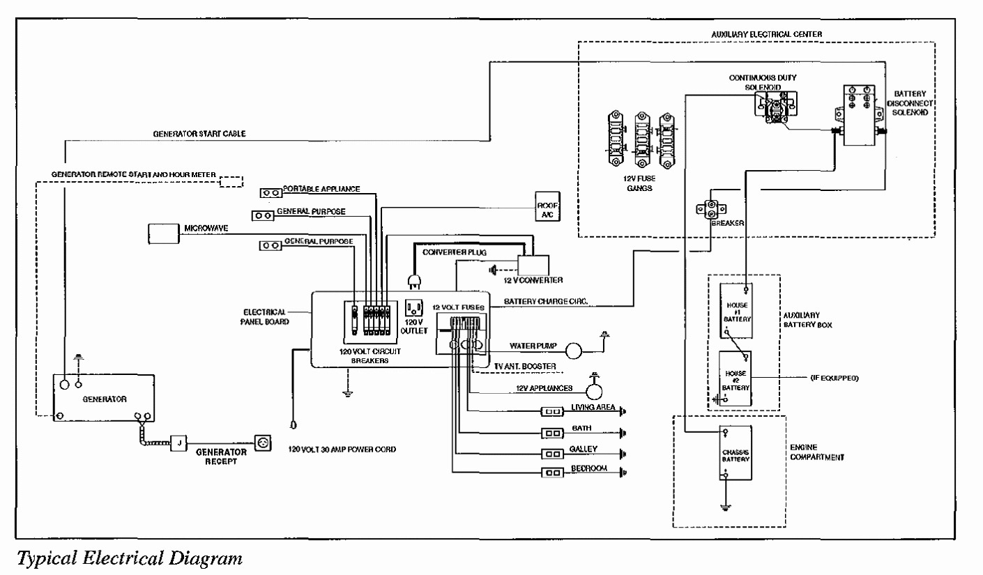 Auxiliary Battery Wiring Diagram Ford