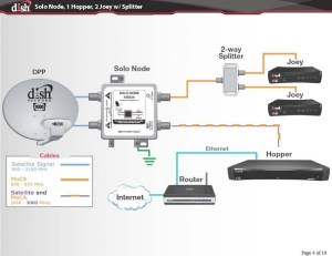 Wiring Diagram for Dish Network Satellite | Free Wiring