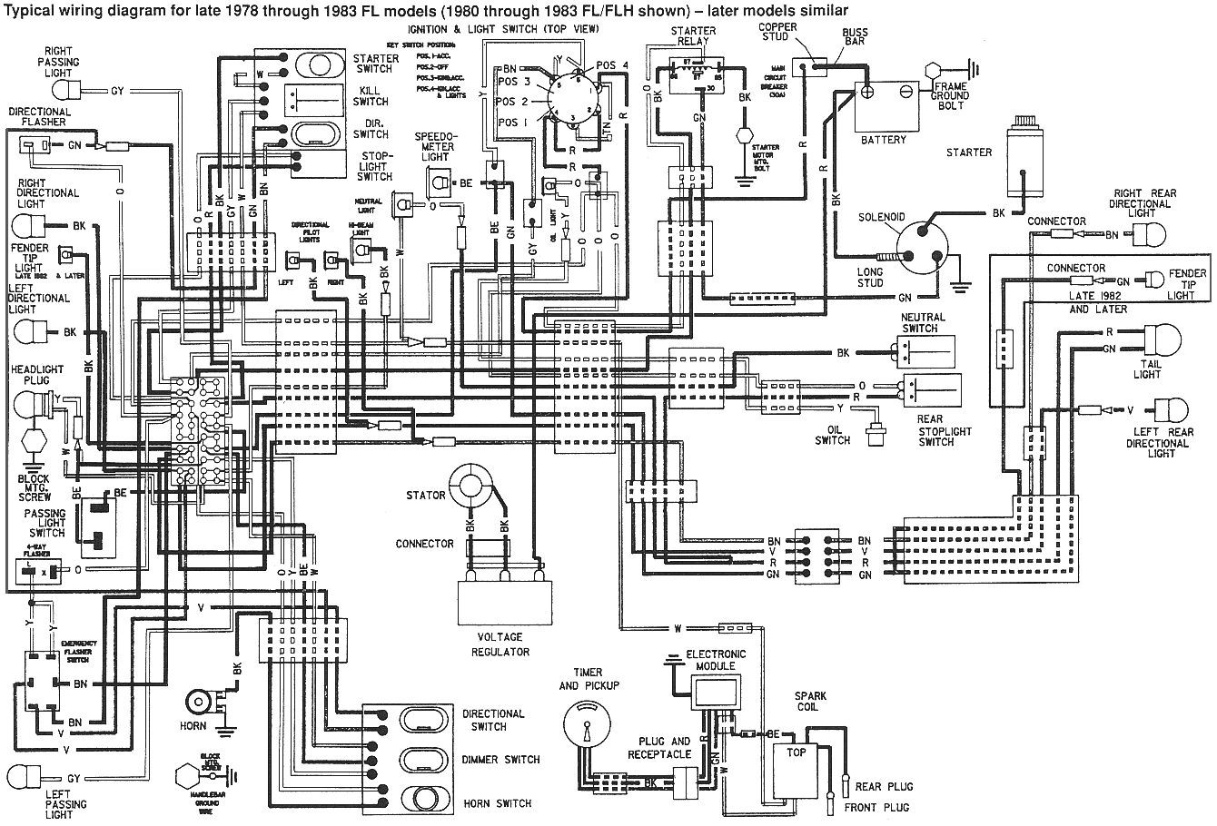 2002 Sportster Wiring Diagram from i1.wp.com