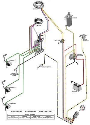 Wiring Diagram for Mercury Outboard Motor | Free Wiring