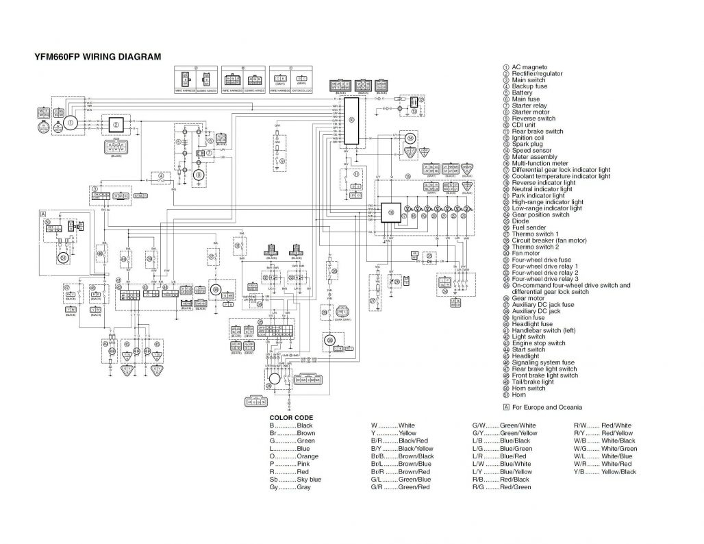 ktm 660 wiring diagram wiring diagram database. Black Bedroom Furniture Sets. Home Design Ideas