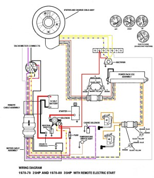Yamaha Outboard Tachometer Wiring Diagram | Free Wiring Diagram