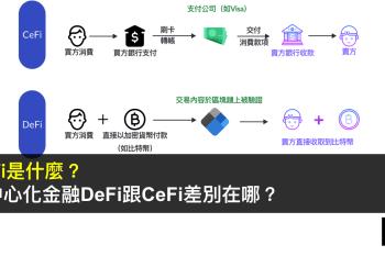 DeFi是什麼?去中心化金融DeFi跟CeFi差別在哪?