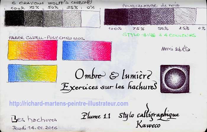 Gammes, réalisées au stylo-bille noir, aux crayons carbone, et aux crayons de couleur, par Richard Martens.