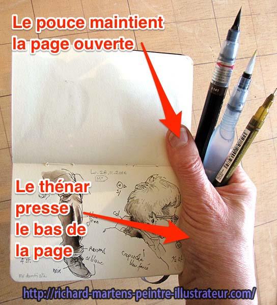 Tenue de trois outils (feutre tubulaire, pinceau-réservoir à encre et pinceau-réservoir d'eau) et d'un carnet d'une seule main. Photo annotée : Richard Martens.