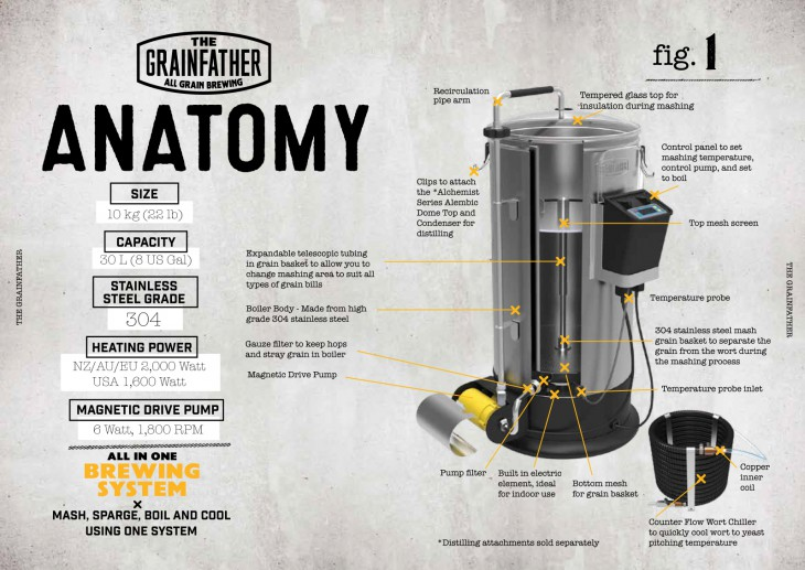 Testing The Grainfather - All Grain Brewing System (1/6)