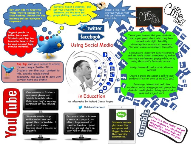 Using social media in education