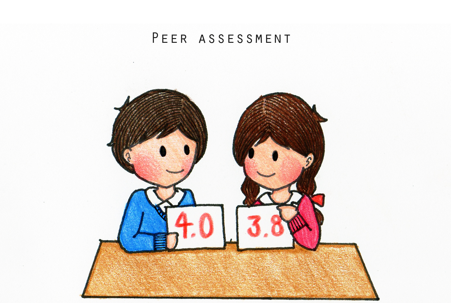 Peer or Self-Assessment? Benefits and Challenges   Richard