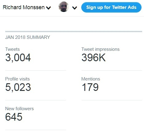 Free website traffic from twitter proof twitter increases your some more twitter stats from my account notice the clicks publicscrutiny Choice Image