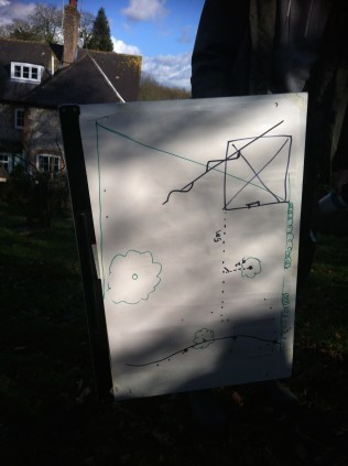 an mapped using key landmarks