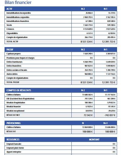 loan up loan balance