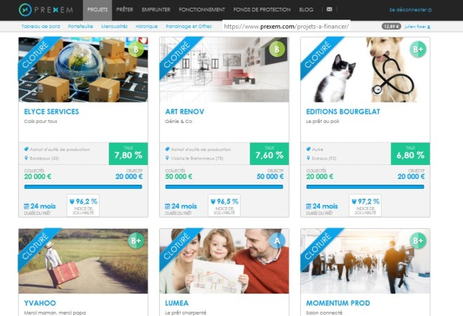 prexem crowdfunding crowlending menu of available projects