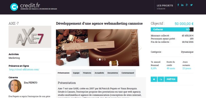 credit.fr investment investment 22 crowdfunding project