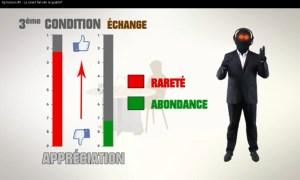 scarcity abundance price satisfaction 01