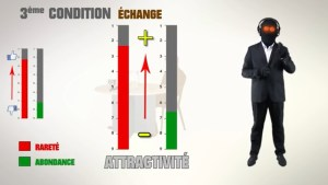 scarcity abundance price satisfaction 02