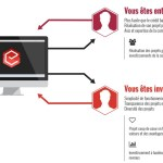 hexagon-e-investissement-crowdfunding-crowdlending-crowdbuilding-test-avis-01