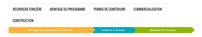 Hexagon-e-Investissement-crowdfunding-crowdlending-crowdbuilding-test-Avis-temps