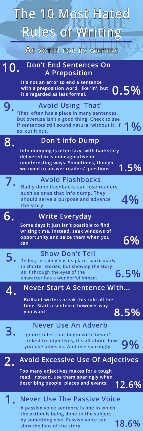 rules of writing infographic