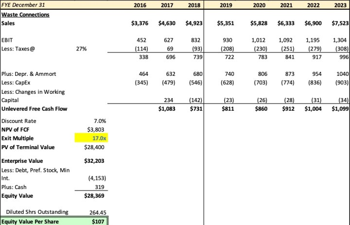 WCN valuation2