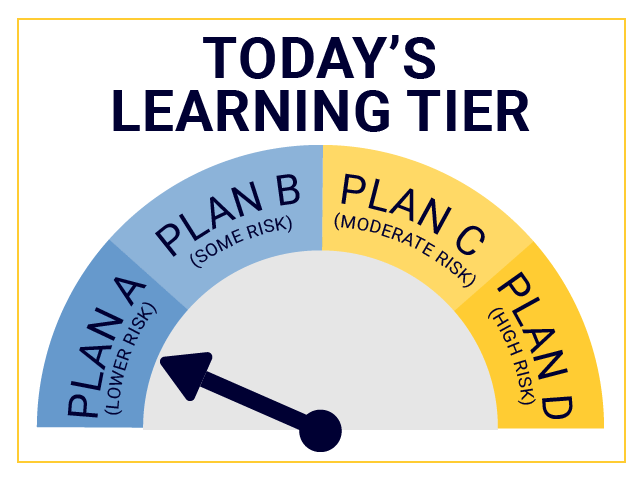 plan A learning tier
