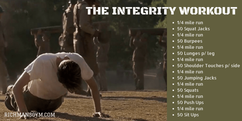 THE INTEGRITY WORKOUT