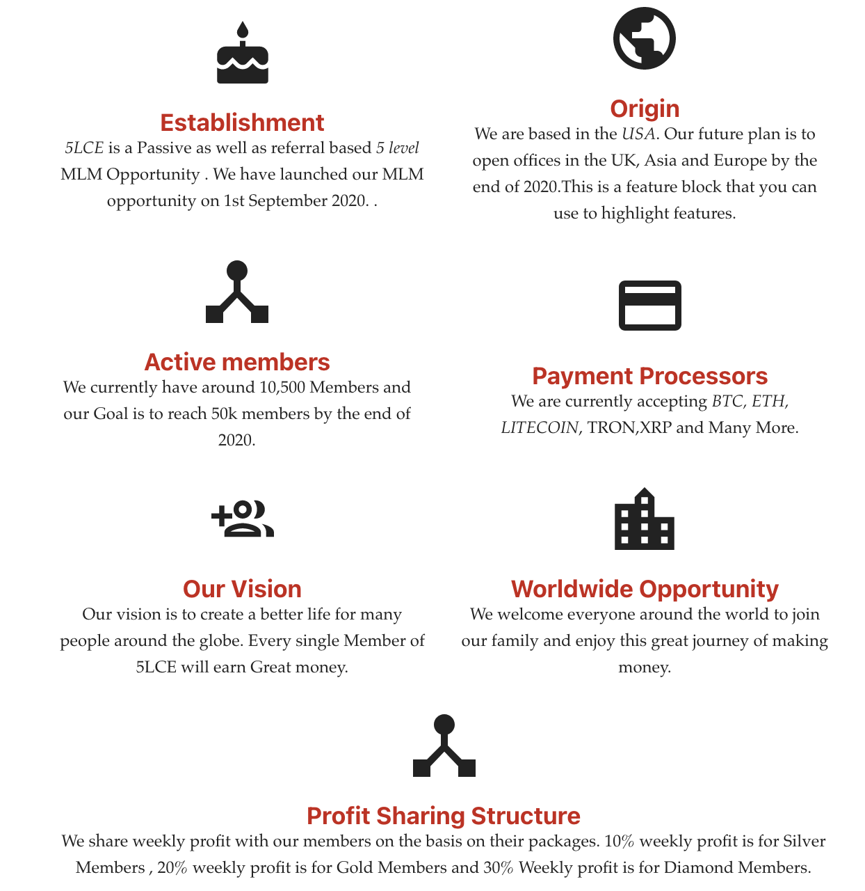 5 Level Crypto Earning Products